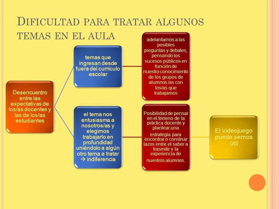 D IFICULTAD PARA TRATAR ALGUNOS TEMAS EN EL AULA Desencuentro entre las expectativas de los/as docentes y las de los/as estudiantes temas que ingresan