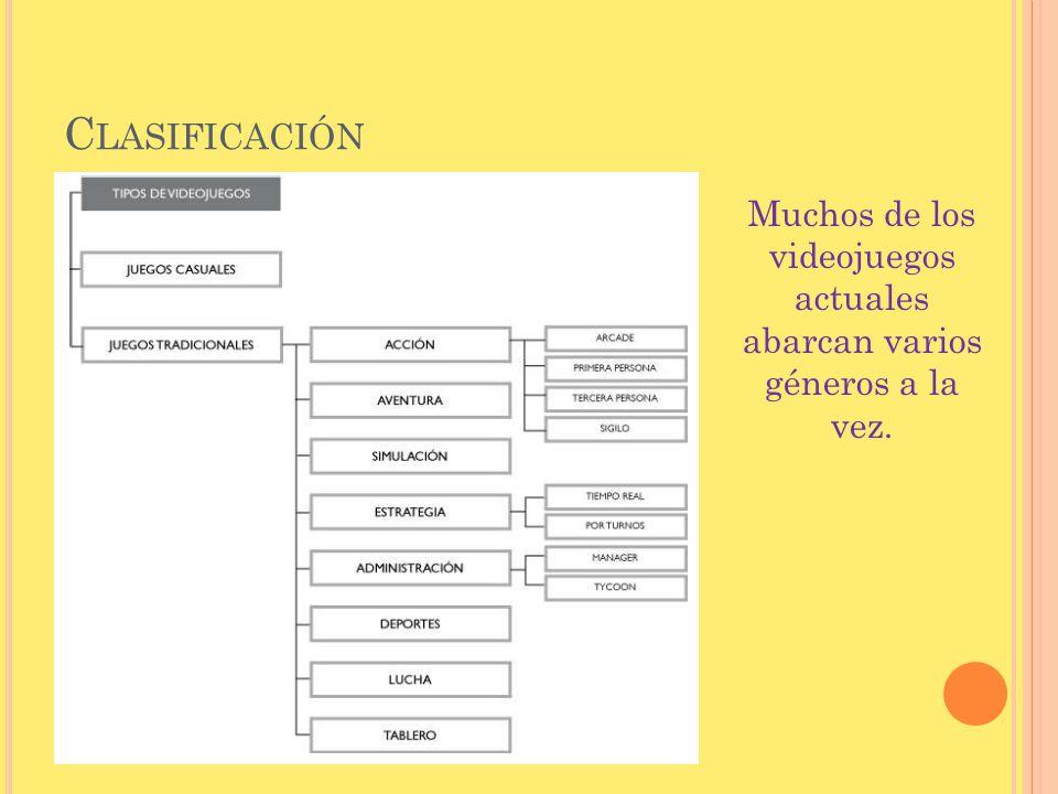J UEGOS TRADICIONALES Administración Propone al jugador tomar decisiones relacionadas con la administración de un comercio, empresa, institución, ciudad o país.