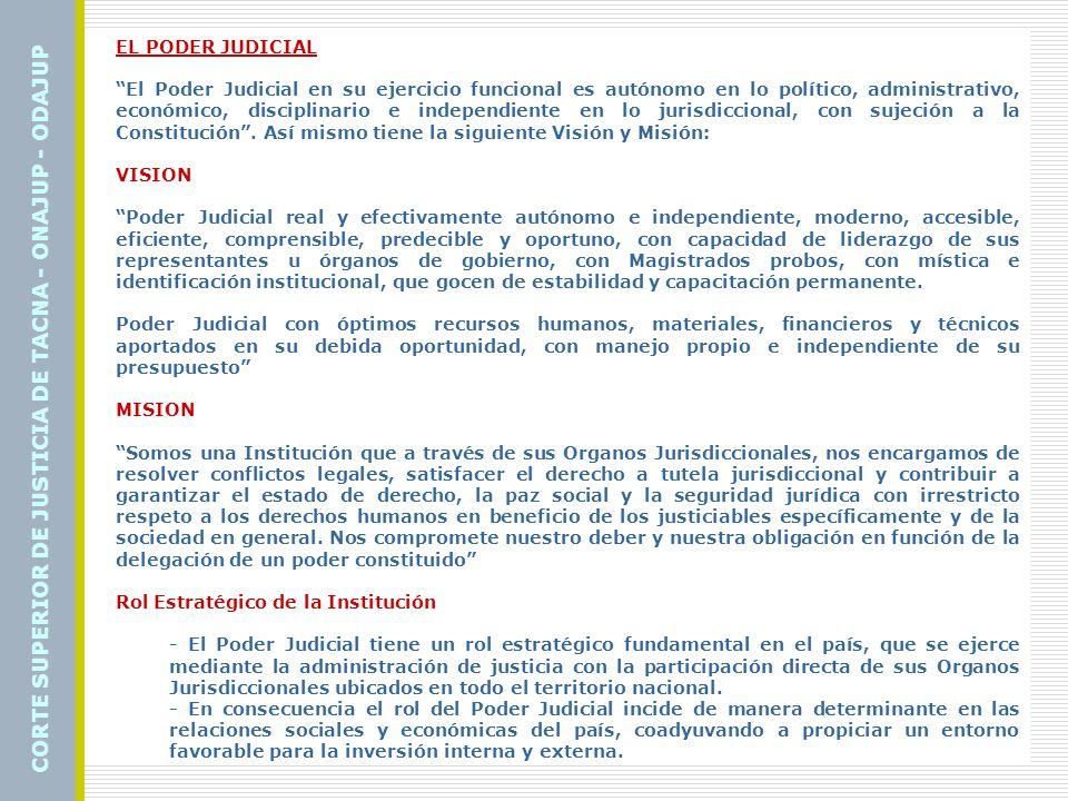CORTE SUPERIOR DE JUSTICIA DE TACNA - ONAJUP - ODAJUP 13.- CONTROLABLE: La propia comunidad ejerce control social de facto sobre el desempeño del Juez.