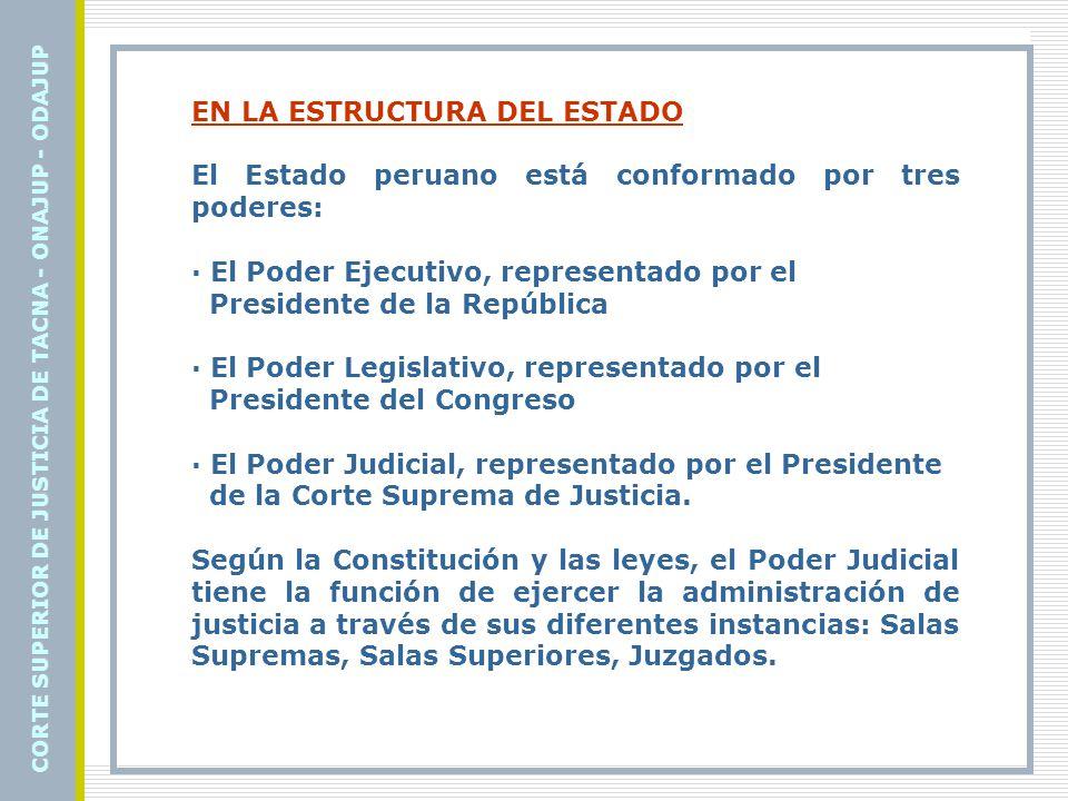 EN LA ESTRUCTURA DEL ESTADO CORTE SUPERIOR DE JUSTICIA DE TACNA - ONAJUP - ODAJUP