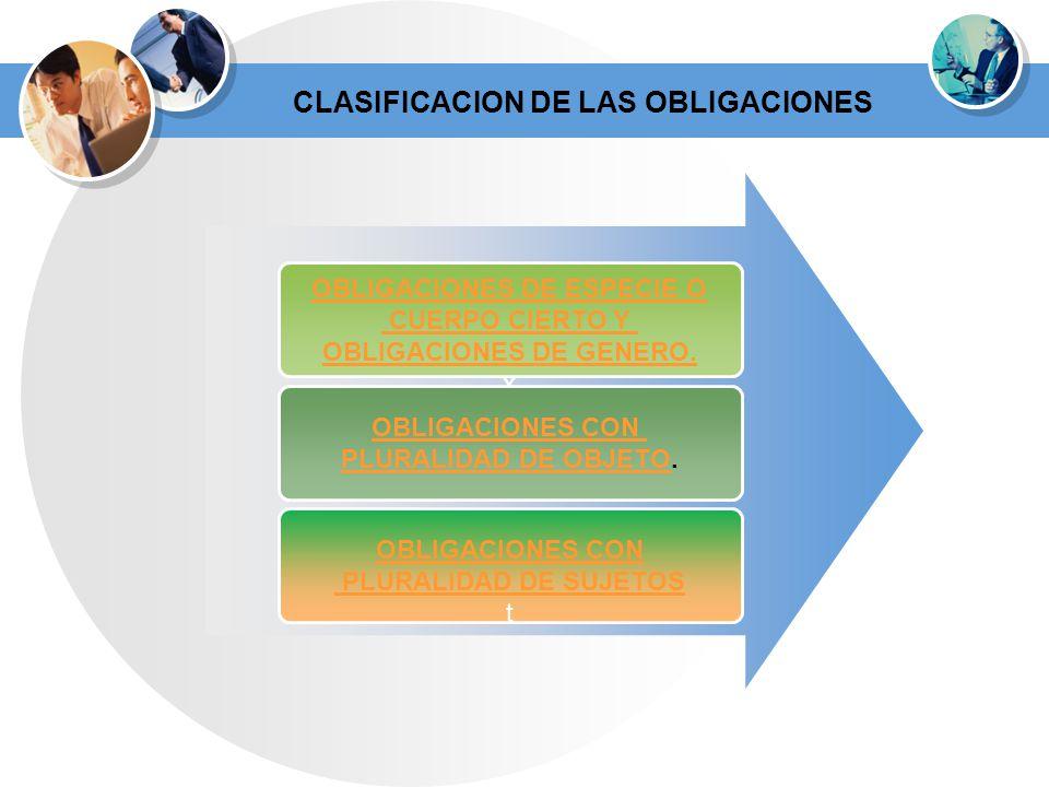 CLASIFICACION DE LAS OBLIGACIONES OBLIGACIONES DE ESPECIE O CUERPO CIERTO Y OBLIGACIONES DE GENERO.