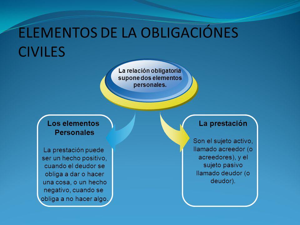 ELEMENTOS DE LA OBLIGACIÓNES CIVILES La relación obligatoria supone dos elementos personales.