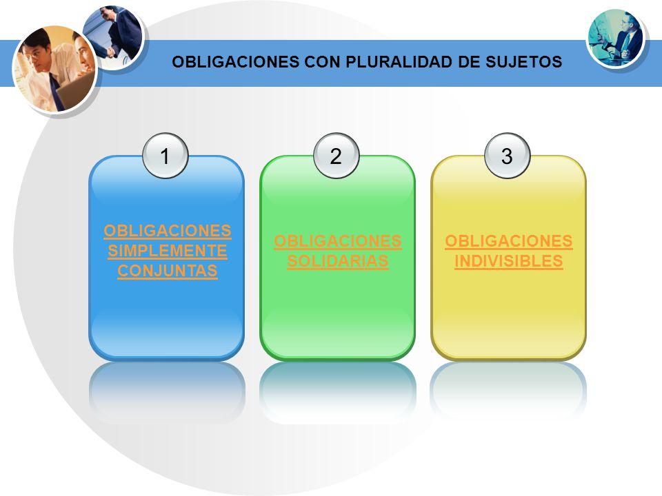 OBLIGACIONES CON PLURALIDAD DE SUJETOS 1 OBLIGACIONES SIMPLEMENTE CONJUNTAS 2 OBLIGACIONES SOLIDARIAS 3 OBLIGACIONES INDIVISIBLES