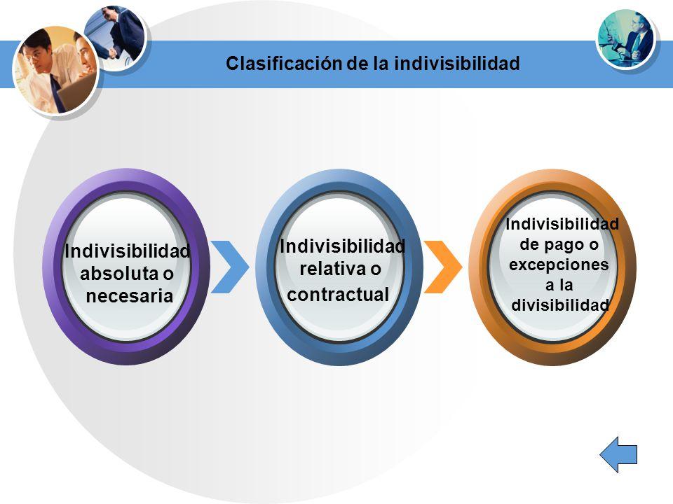 Clasificación de la indivisibilidad Indivisibilidad absoluta o necesaria Indivisibilidad relativa o contractual Indivisibilidad de pago o excepciones a la divisibilidad
