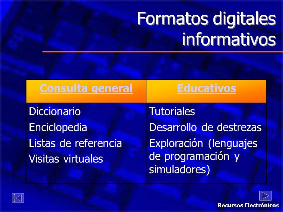 Formatos digitales informativos Consulta generalEducativos Diccionario Enciclopedia Listas de referencia Visitas virtuales Tutoriales Desarrollo de de