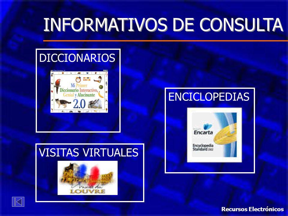 INFORMATIVOS DE CONSULTA DICCIONARIOS ENCICLOPEDIAS VISITAS VIRTUALES Recursos Electrónicos