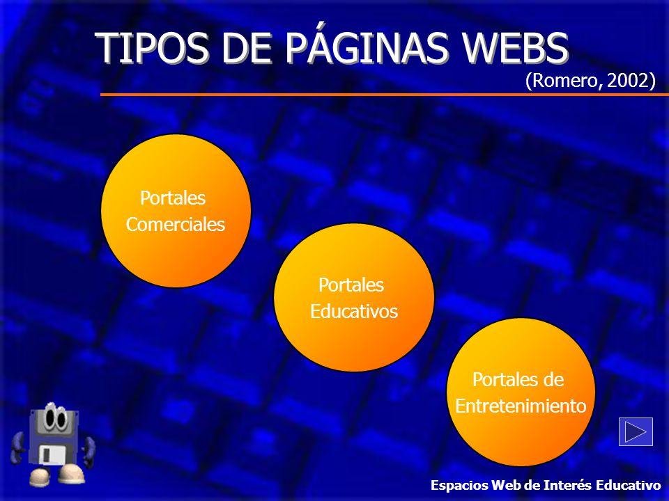 TIPOS DE PÁGINAS WEBS Portales Comerciales Portales Educativos Portales de Entretenimiento (Romero, 2002) Espacios Web de Interés Educativo