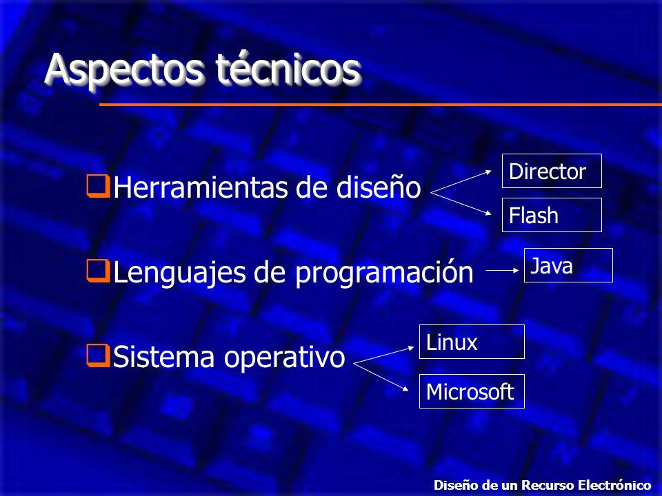 Aspectos técnicos Herramientas de diseño Lenguajes de programación Sistema operativo Director Flash Java Microsoft Linux Diseño de un Recurso Electrón