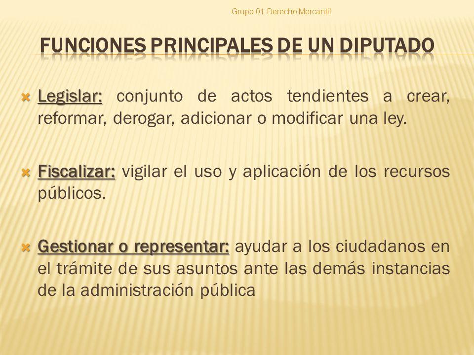 Legislar: Legislar: conjunto de actos tendientes a crear, reformar, derogar, adicionar o modificar una ley. Fiscalizar: Fiscalizar: vigilar el uso y a