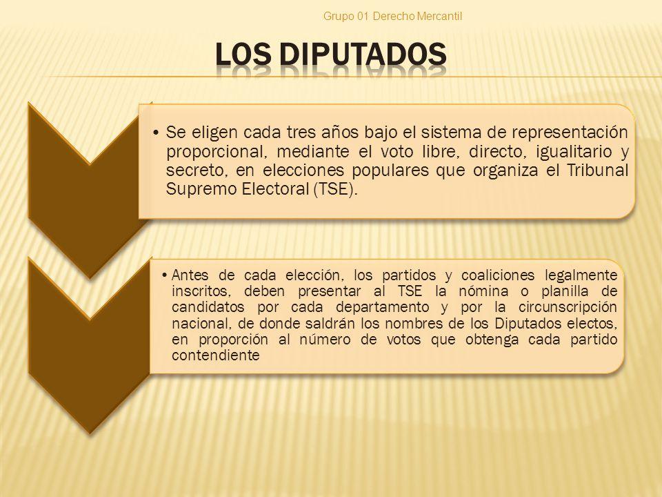 Se eligen cada tres años bajo el sistema de representación proporcional, mediante el voto libre, directo, igualitario y secreto, en elecciones popular