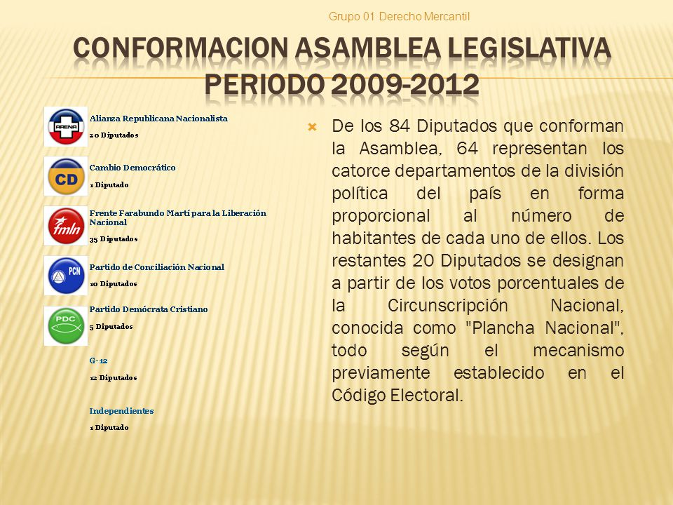 De los 84 Diputados que conforman la Asamblea, 64 representan los catorce departamentos de la división política del país en forma proporcional al número de habitantes de cada uno de ellos.