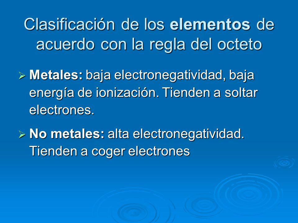 Según el tipo de átomos que se unen: Metal – No metal: uno cede y otro coge electrones (cationes y aniones) Metal – No metal: uno cede y otro coge electrones (cationes y aniones) No metal – No metal: ambos cogen electrones, comparten electrones No metal – No metal: ambos cogen electrones, comparten electrones Metal – Metal: ambos ceden electrones Metal – Metal: ambos ceden electrones