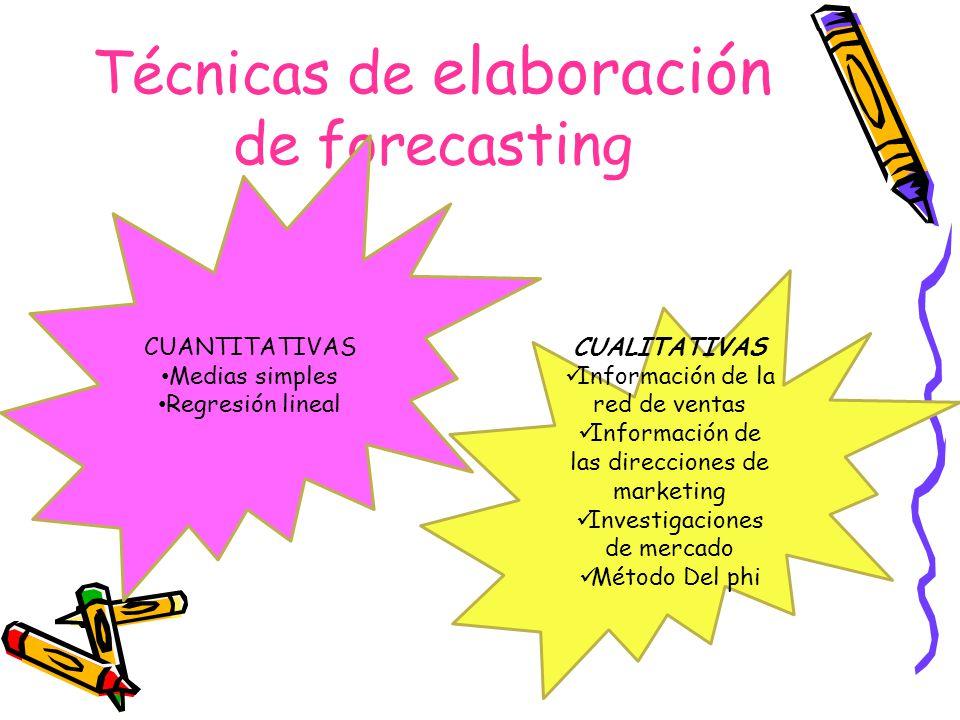 Técnicas de elaboración de forecasting CUALITATIVAS Información de la red de ventas Información de las direcciones de marketing Investigaciones de mer