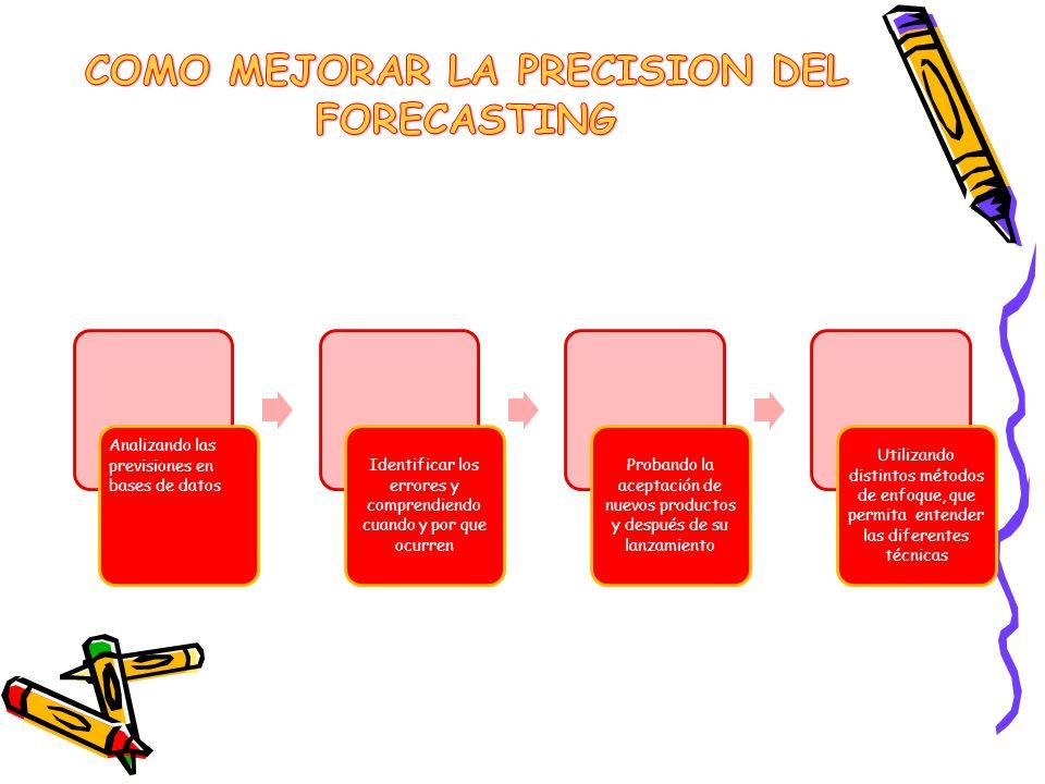 Analizando las previsiones en bases de datos Identificar los errores y comprendiendo cuando y por que ocurren Probando la aceptación de nuevos product