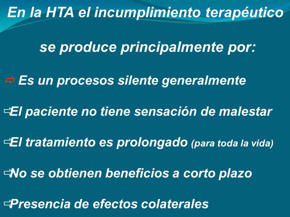 En la HTA el incumplimiento terapéutico se produce principalmente por: Es un procesos silente generalmente El paciente no tiene sensación de malestar