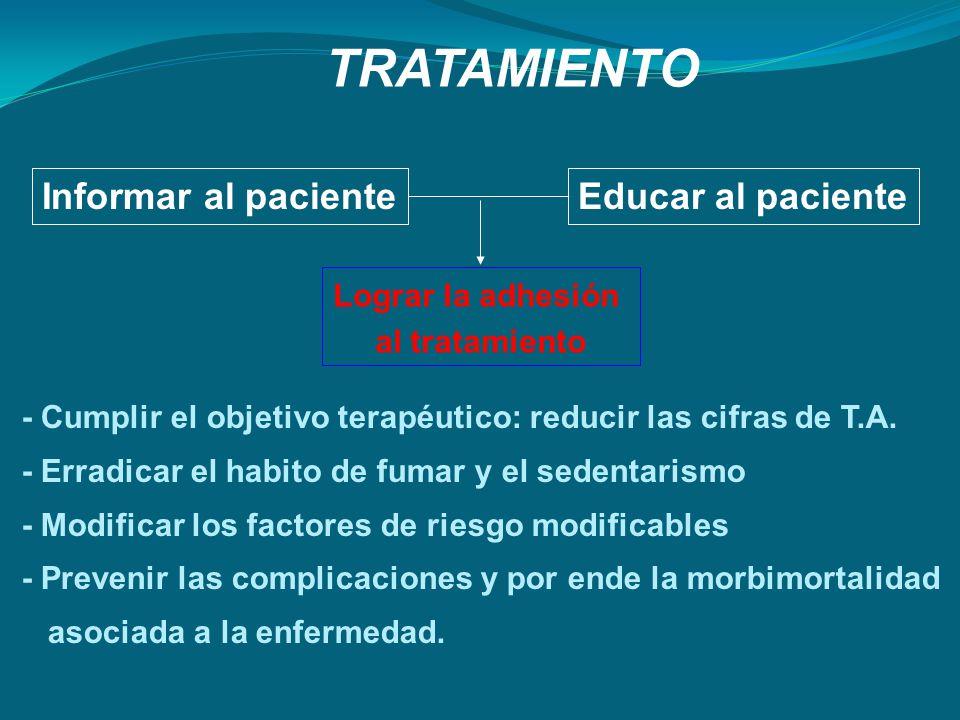 Informar al pacienteEducar al paciente Lograr la adhesión al tratamiento - Cumplir el objetivo terapéutico: reducir las cifras de T.A. - Erradicar el