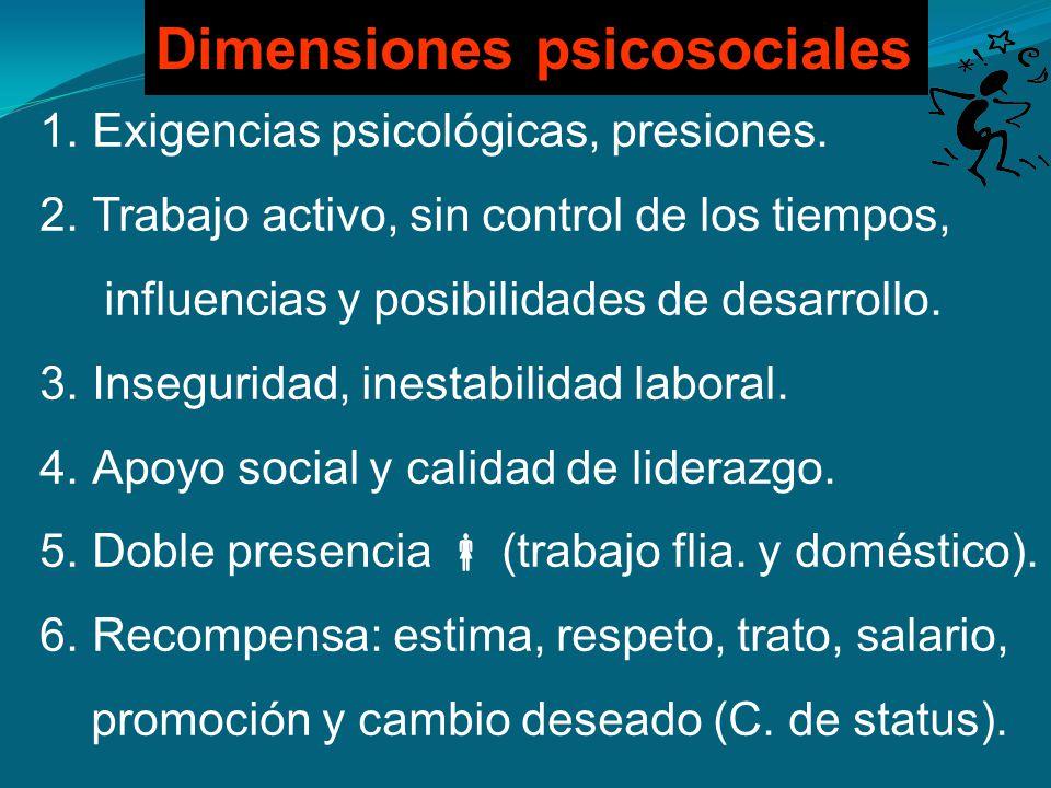 Dimensiones psicosociales 1.Exigencias psicológicas, presiones. 2.Trabajo activo, sin control de los tiempos, influencias y posibilidades de desarroll
