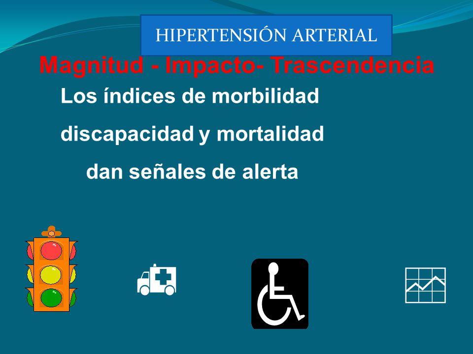 Los índices de morbilidad discapacidad y mortalidad dan señales de alerta Magnitud - Impacto- Trascendencia HIPERTENSIÓN ARTERIAL
