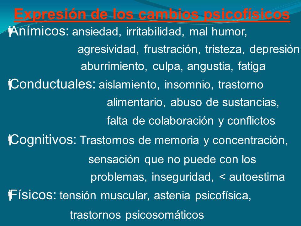 Expresión de los cambios psicofísicos Anímicos: ansiedad, irritabilidad, mal humor, agresividad, frustración, tristeza, depresión aburrimiento, culpa,