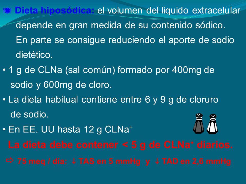 Dieta hiposódica: el volumen del liquido extracelular depende en gran medida de su contenido sódico. En parte se consigue reduciendo el aporte de sodi