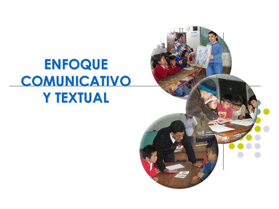 COMUNICACIÓN Proceso de interacción en el que se transmite o intercambia un significado.