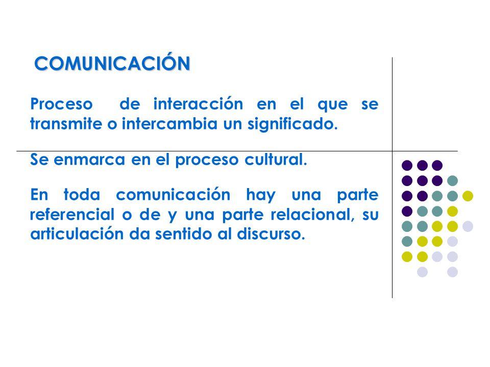 COMPETENCIA COMUNICATIVA Capacidad para hacer uso de las convenciones que determinan el valor comunicativo de los enunciados, de aplicarlos en diferentes contextos de producción, combinarlos de modo coherente y creativo, adecuándolos con éxito en las diferentes circunstancias de uso.