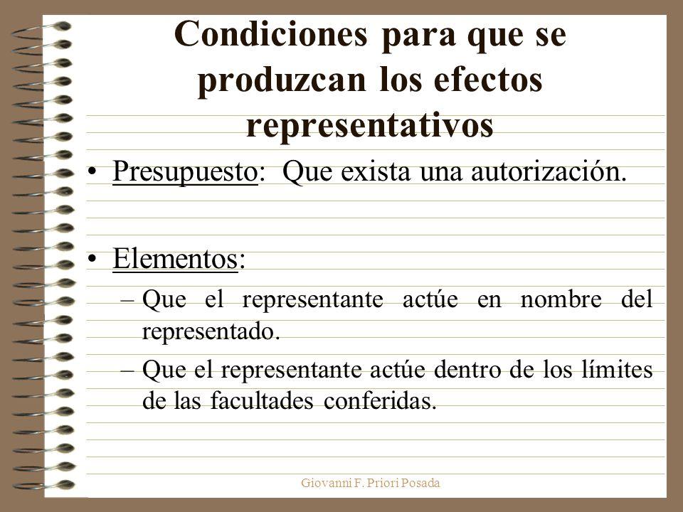 Giovanni F. Priori Posada Condiciones para que se produzcan los efectos representativos Presupuesto: Que exista una autorización. Elementos: –Que el r