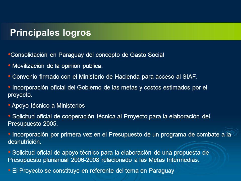 Consolidación en Paraguay del concepto de Gasto Social Movilización de la opinión pública. Convenio firmado con el Ministerio de Hacienda para acceso