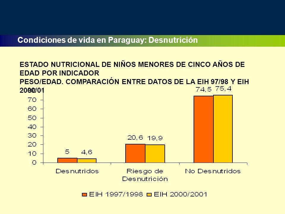 Condiciones de vida en Paraguay: Desnutrición ESTADO NUTRICIONAL DE NIÑOS MENORES DE CINCO AÑOS DE EDAD POR INDICADOR PESO/EDAD. COMPARACIÓN ENTRE DAT