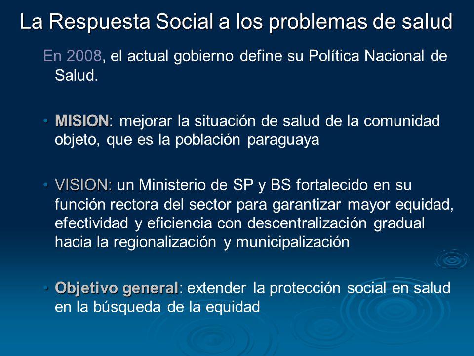 En 2008, el actual gobierno define su Política Nacional de Salud. MISIONMISION: mejorar la situación de salud de la comunidad objeto, que es la poblac