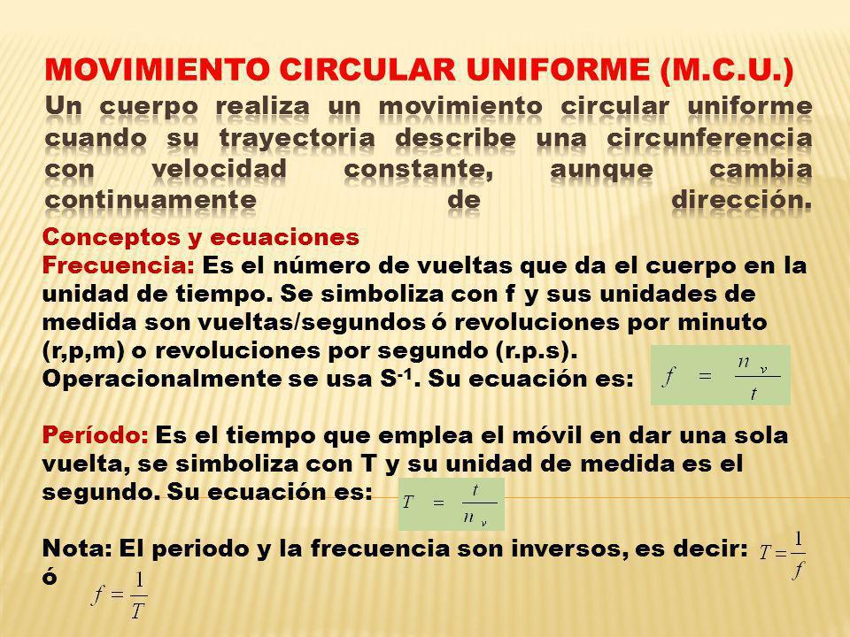 MOVIMIENTO CIRCULAR UNIFORME (M.C.U.) Conceptos y ecuaciones Frecuencia: Es el número de vueltas que da el cuerpo en la unidad de tiempo. Se simboliza