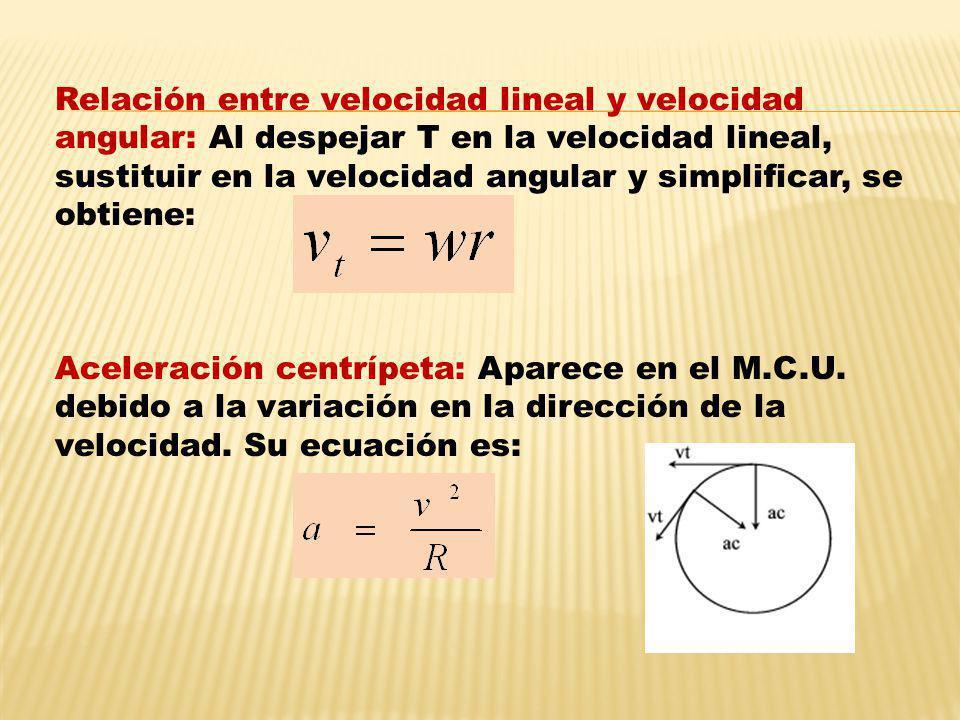 Relación entre velocidad lineal y velocidad angular: Al despejar T en la velocidad lineal, sustituir en la velocidad angular y simplificar, se obtiene: Aceleración centrípeta: Aparece en el M.C.U.