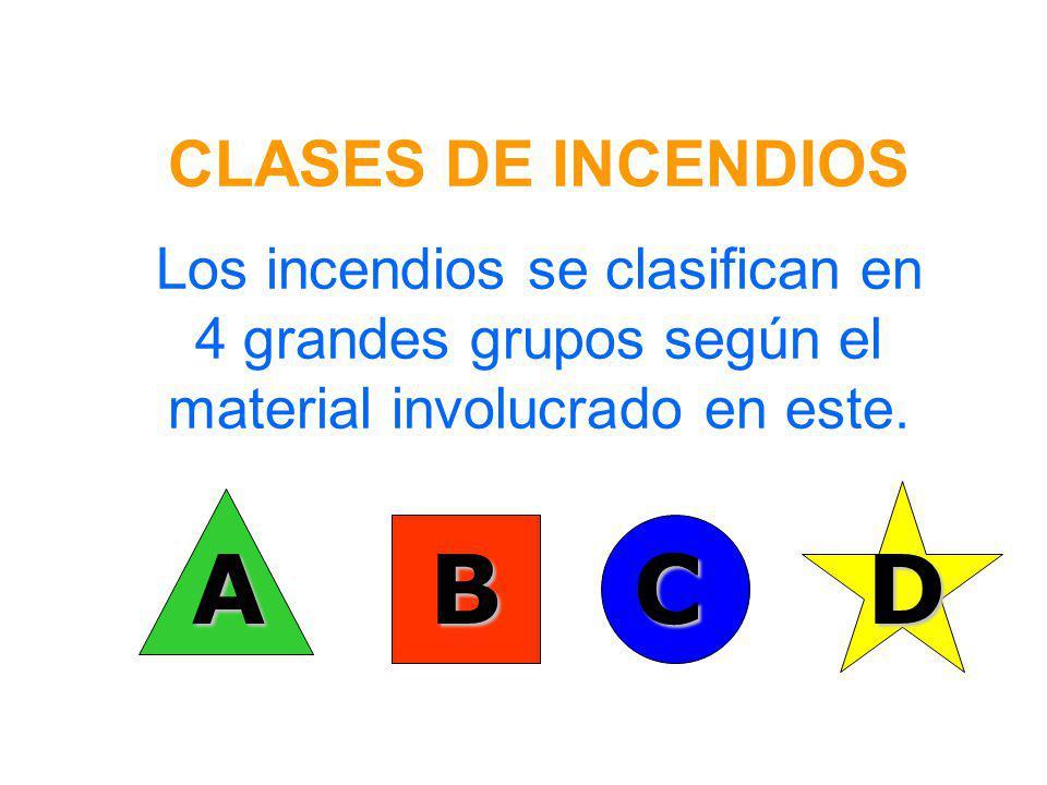 CLASES DE INCENDIOS Los incendios se clasifican en 4 grandes grupos según el material involucrado en este. A B C D