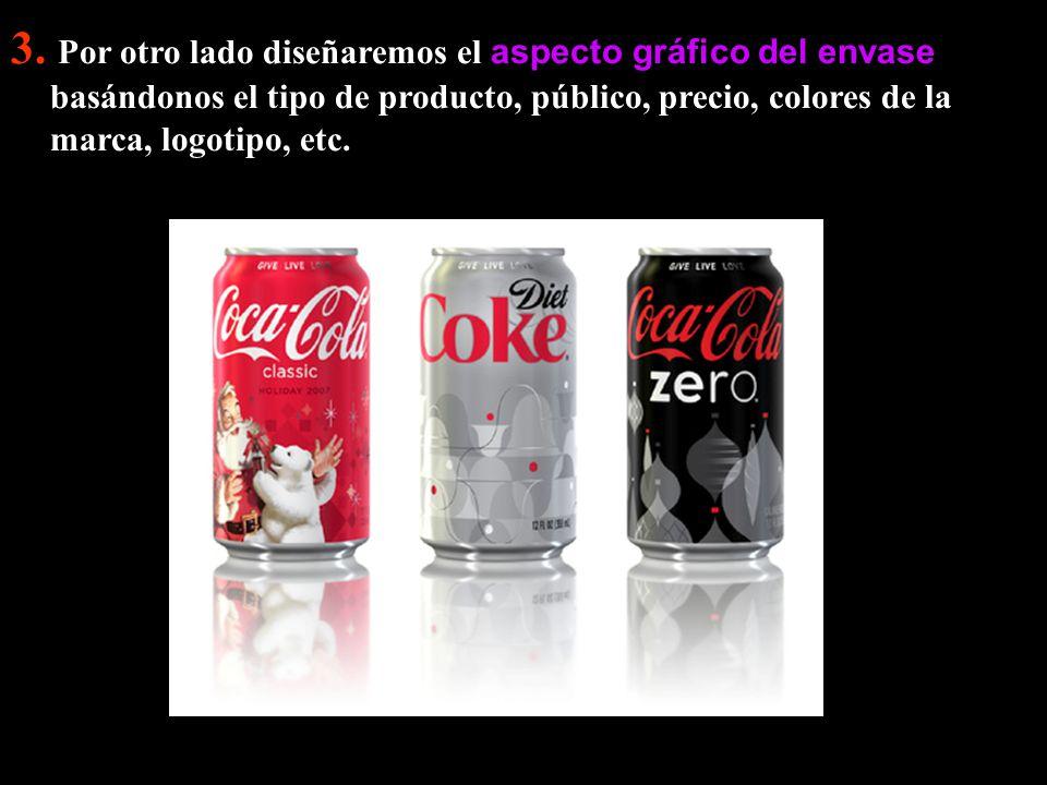 3. Por otro lado diseñaremos el aspecto gráfico del envase basándonos el tipo de producto, público, precio, colores de la marca, logotipo, etc.