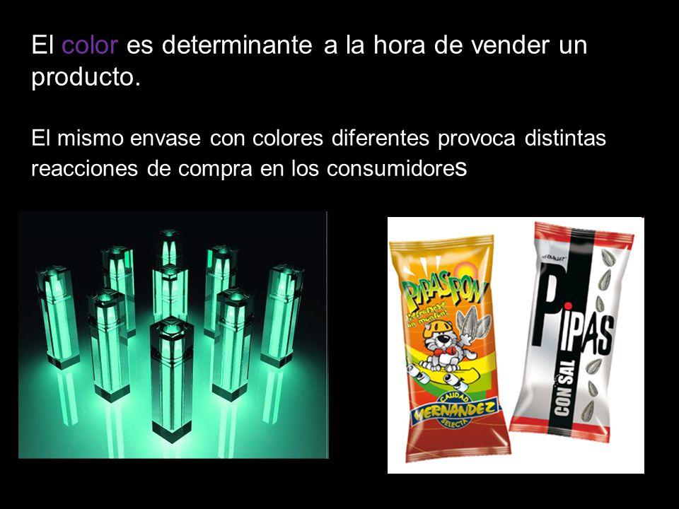 El color es determinante a la hora de vender un producto. El mismo envase con colores diferentes provoca distintas reacciones de compra en los consumi