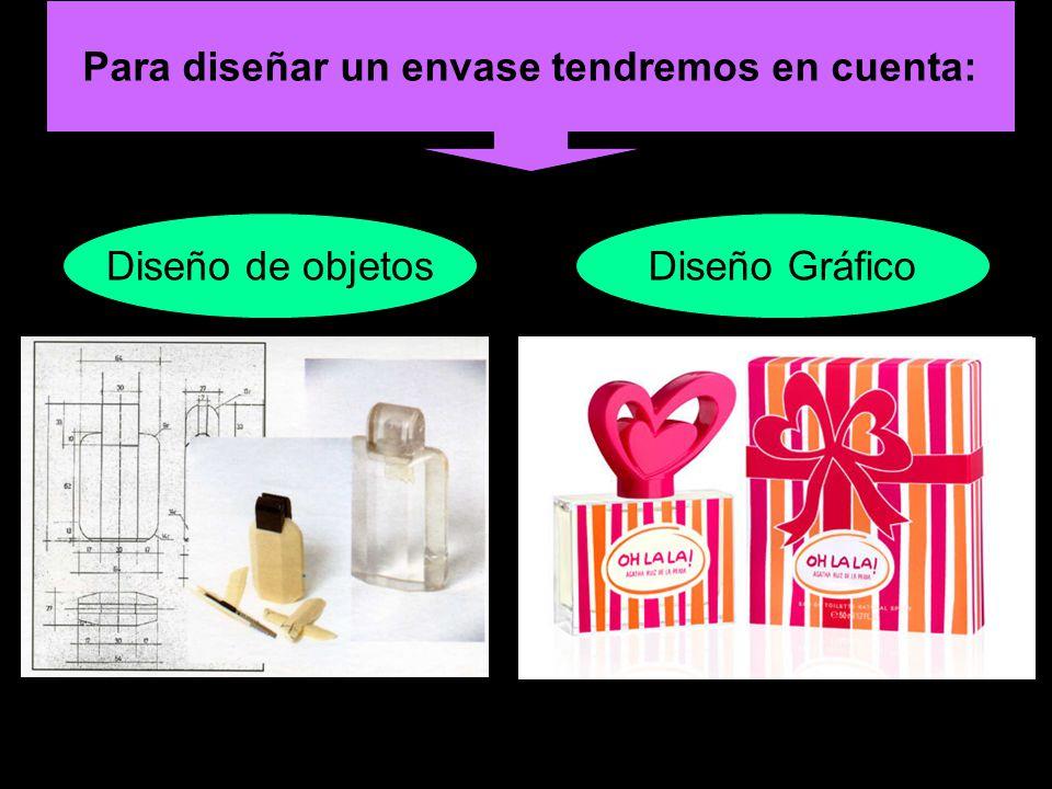 Para diseñar un envase tendremos en cuenta: Diseño de objetos Diseño Gráfico
