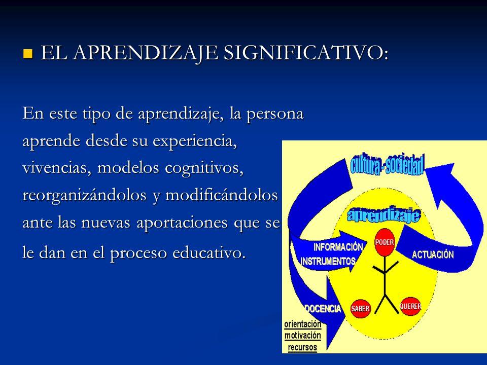 EL APRENDIZAJE SIGNIFICATIVO: EL APRENDIZAJE SIGNIFICATIVO: En este tipo de aprendizaje, la persona aprende desde su experiencia, vivencias, modelos cognitivos, reorganizándolos y modificándolos ante las nuevas aportaciones que se le dan en el proceso educativo.