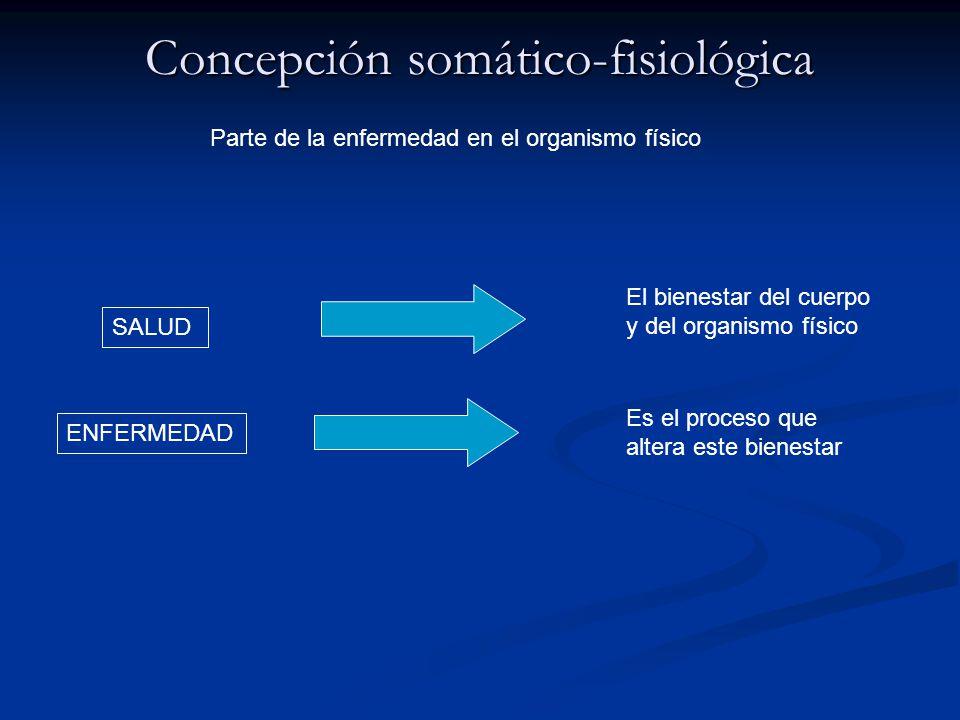 Concepción somático-fisiológica Parte de la enfermedad en el organismo físico SALUD ENFERMEDAD El bienestar del cuerpo y del organismo físico Es el proceso que altera este bienestar