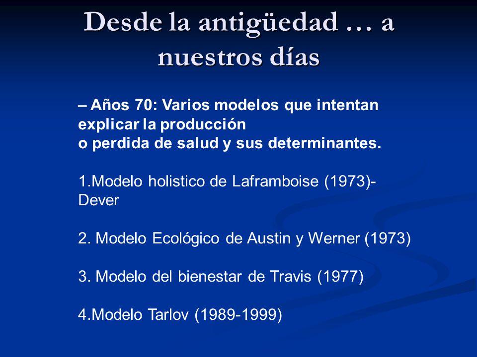 Desde la antigüedad … a nuestros días – Años 70: Varios modelos que intentan explicar la producción o perdida de salud y sus determinantes.