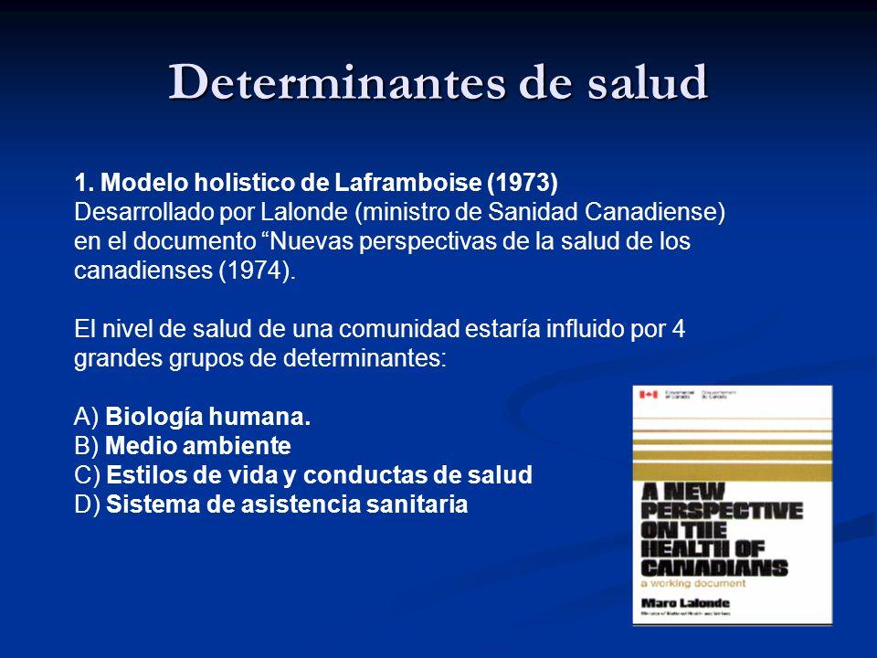 Determinantes de salud 1. Modelo holistico de Laframboise (1973) Desarrollado por Lalonde (ministro de Sanidad Canadiense) en el documento Nuevas pers