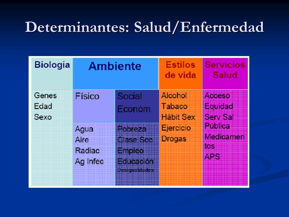 Determinantes: Salud/Enfermedad