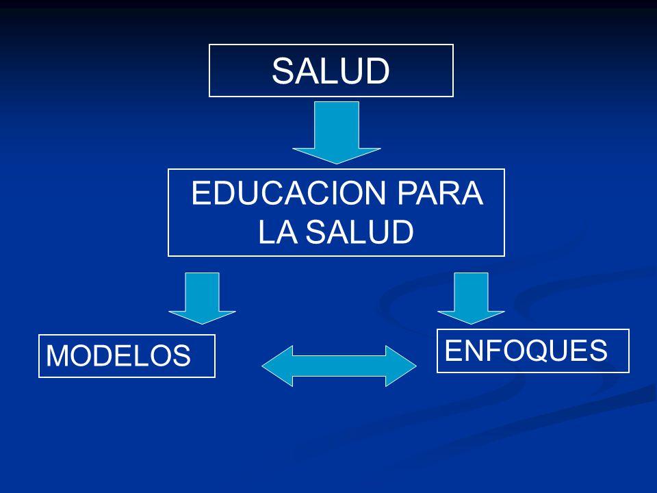 SALUD EDUCACION PARA LA SALUD MODELOS ENFOQUES