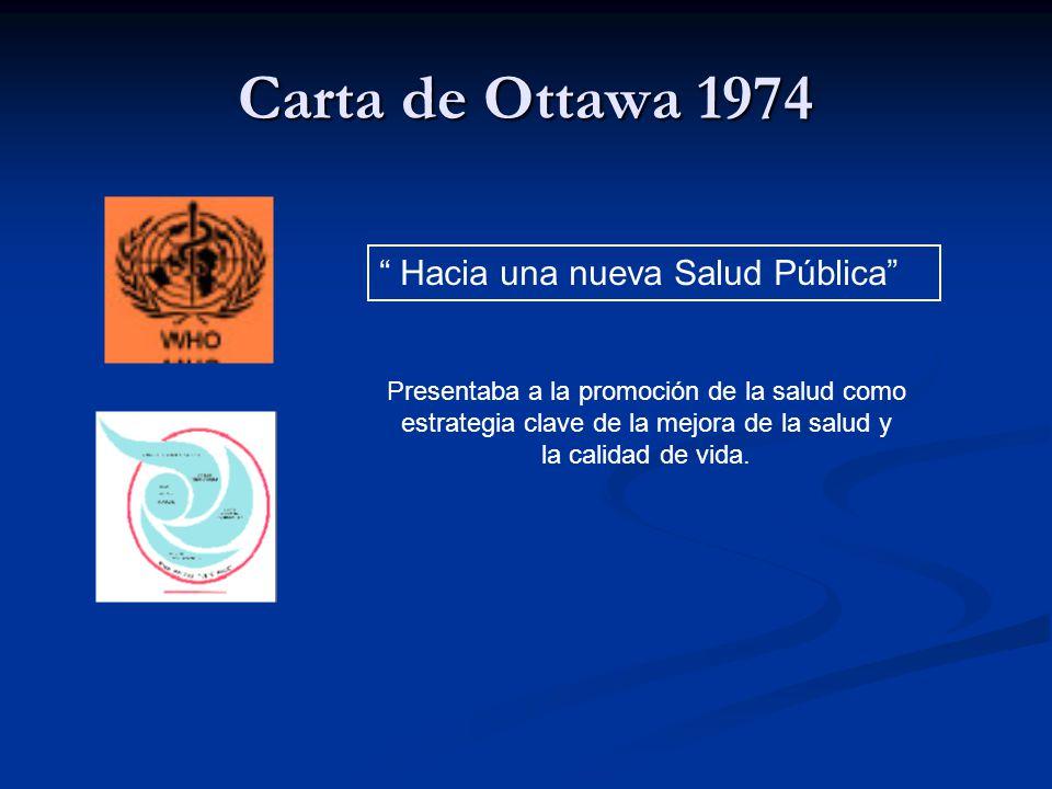 Carta de Ottawa 1974 Hacia una nueva Salud Pública Presentaba a la promoción de la salud como estrategia clave de la mejora de la salud y la calidad de vida.
