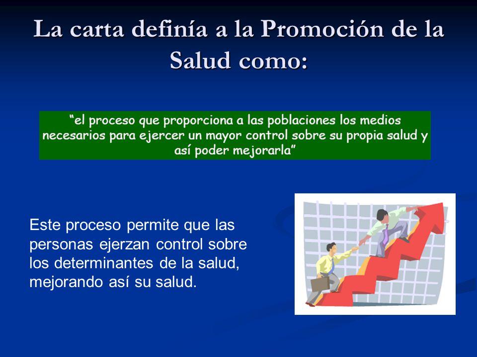La carta definía a la Promoción de la Salud como: Este proceso permite que las personas ejerzan control sobre los determinantes de la salud, mejorando