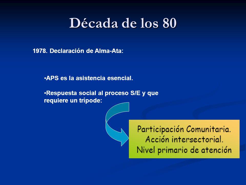 Década de los 80 1978. Declaración de Alma-Ata: APS es la asistencia esencial. Respuesta social al proceso S/E y que requiere un trípode: