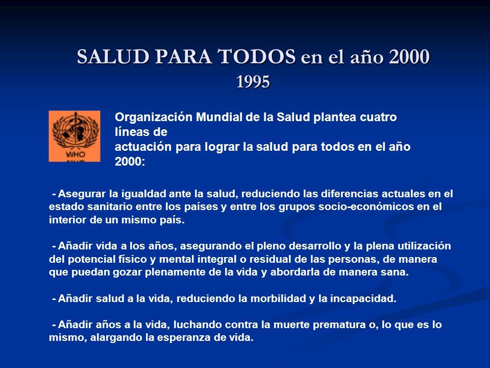 SALUD PARA TODOS en el año 2000 1995 Organización Mundial de la Salud plantea cuatro líneas de actuación para lograr la salud para todos en el año 200