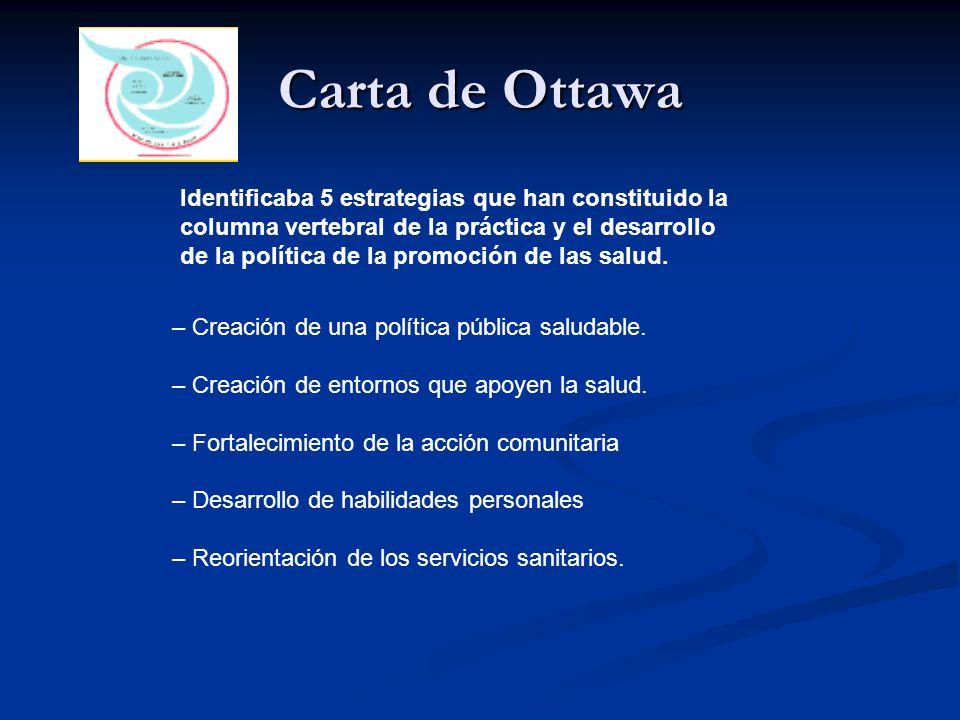 Carta de Ottawa Identificaba 5 estrategias que han constituido la columna vertebral de la práctica y el desarrollo de la política de la promoción de las salud.