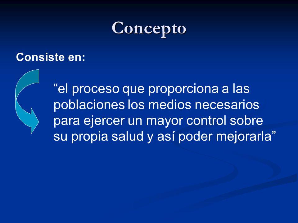 Concepto Consiste en: el proceso que proporciona a las poblaciones los medios necesarios para ejercer un mayor control sobre su propia salud y así pod