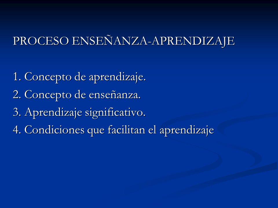 PROCESO ENSEÑANZA-APRENDIZAJE 1. Concepto de aprendizaje. 2. Concepto de enseñanza. 3. Aprendizaje significativo. 4. Condiciones que facilitan el apre