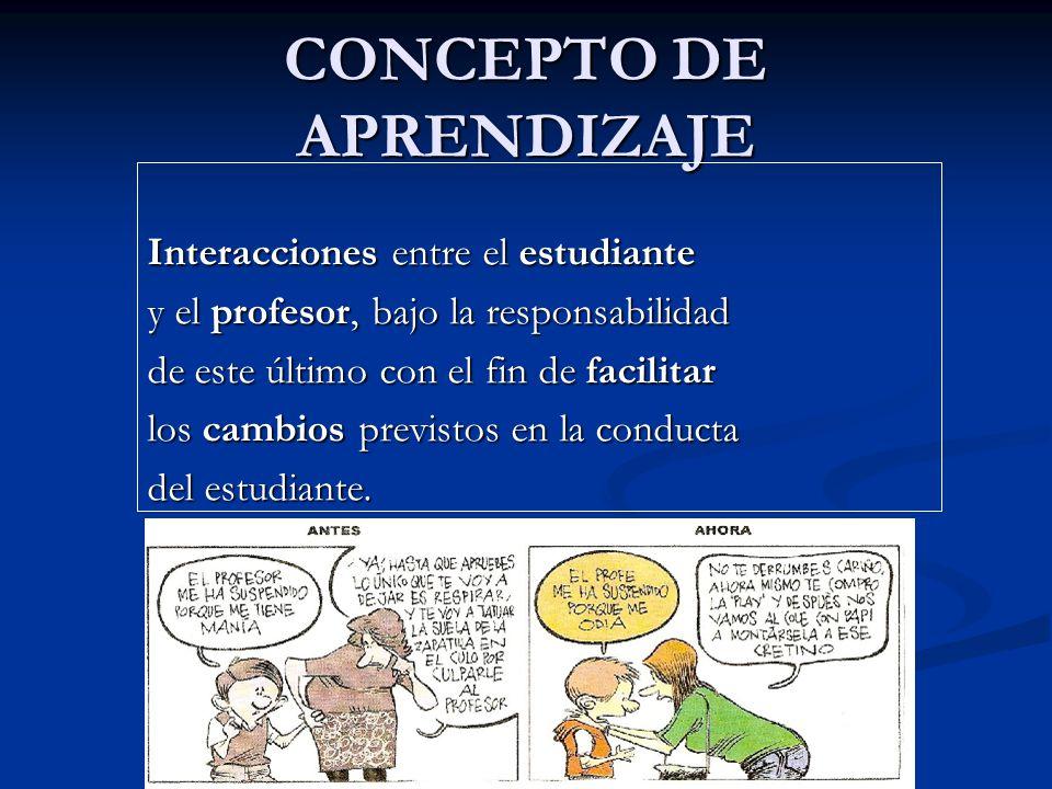 CONCEPTO DE APRENDIZAJE Interacciones entre el estudiante y el profesor, bajo la responsabilidad de este último con el fin de facilitar los cambios previstos en la conducta del estudiante.